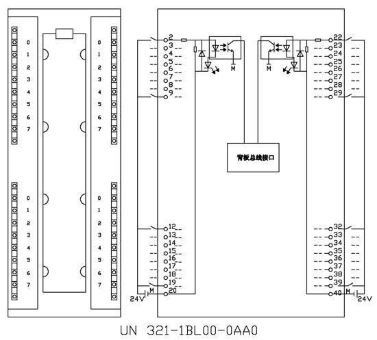 plc-unimat-西门子兼容模块