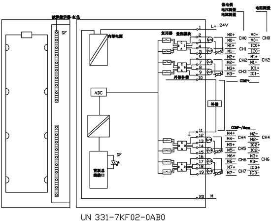 优质供应-西门子plc模块 s7