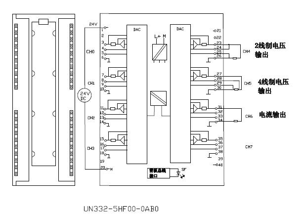 un332-5hf00-0ab0 接线图